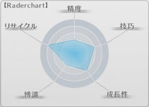 risaikuru5